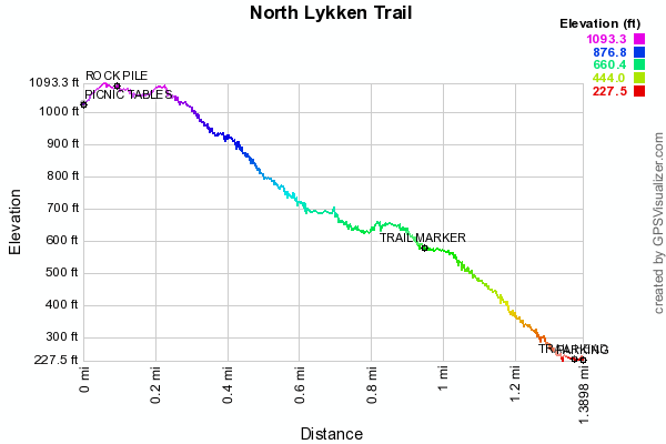 north-lykken-trail