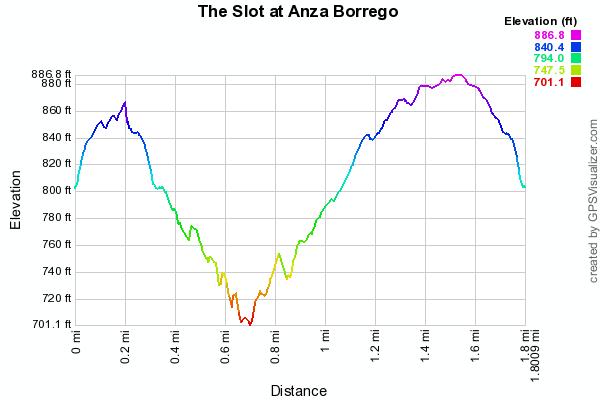 anza-borrego-slot
