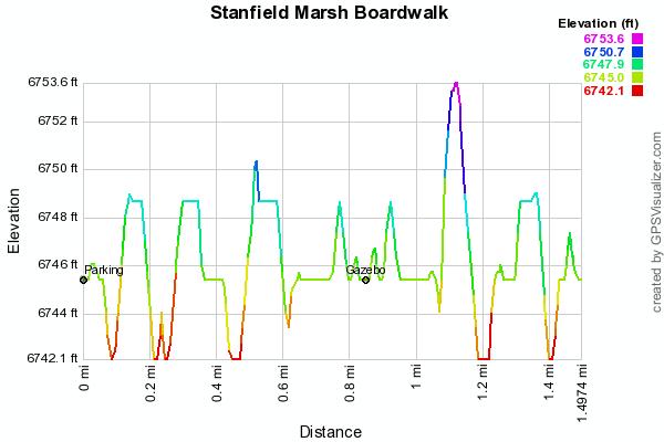 stanfield-marsh-boardwalk