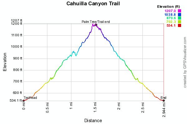 cahuilla-canyon