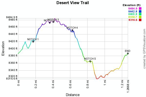 desert-view-trail