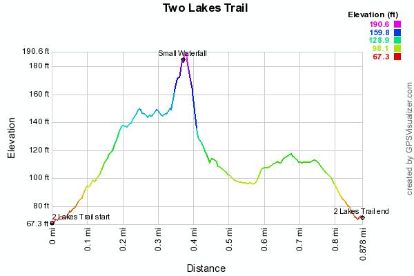 two-lakes-trail-seward