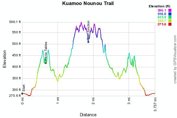 kuamoo-nounou