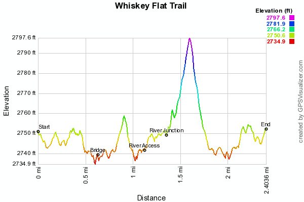 whiskey-flat-trail